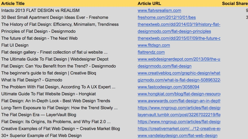 Blog Topic Ideation Spreadsheet