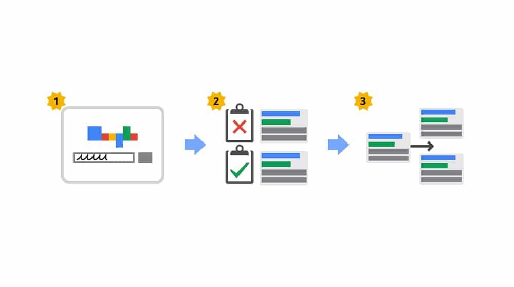 Google Choosing Ad by Rank