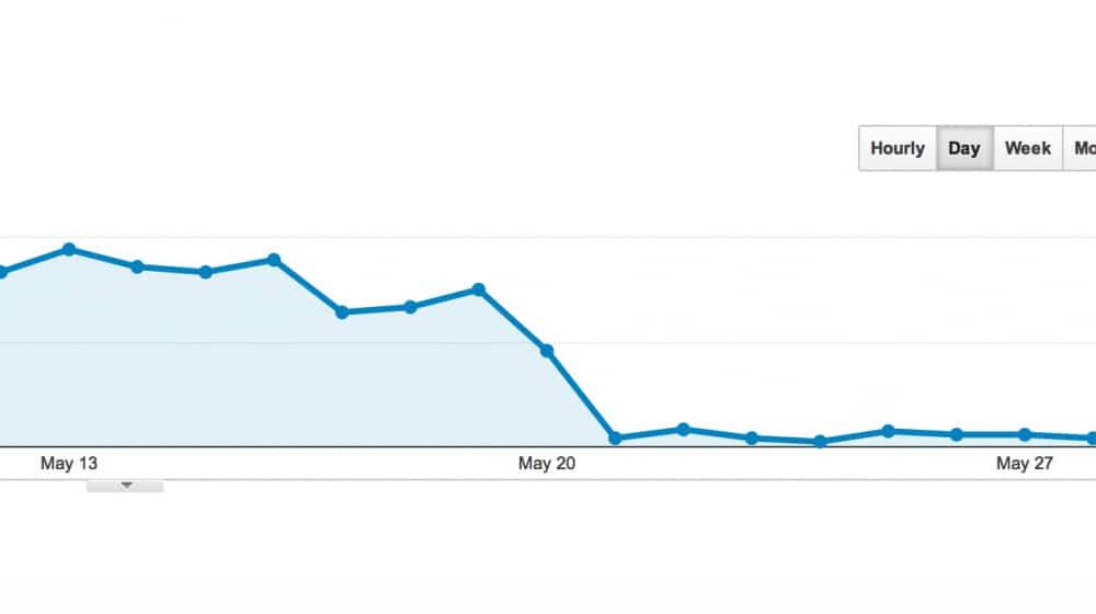 Google Rank Track