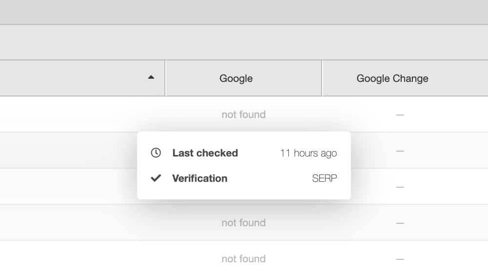 Not Found Google SERP