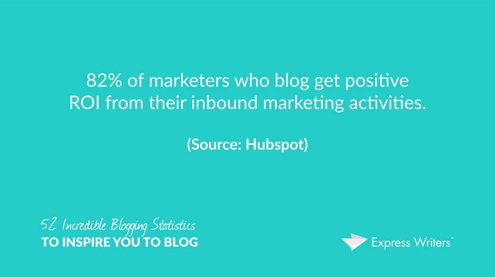 Blog Marketing and ROI