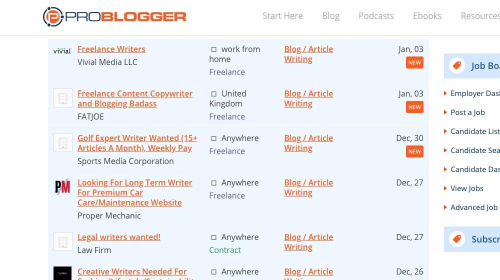 Problogger Board