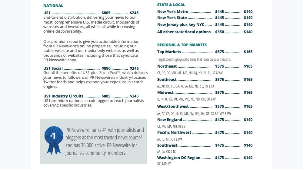 PR Newswire Pricing