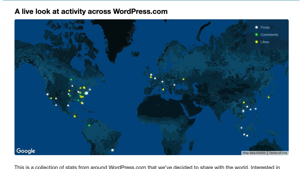 WordPress Activity
