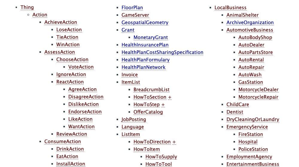 Complete List Schema