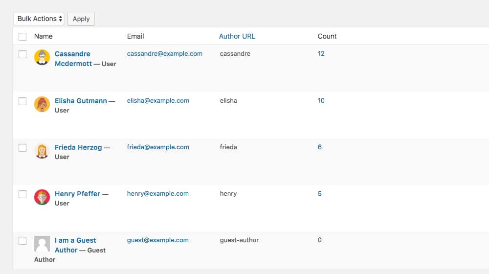 Multi Users WordPress