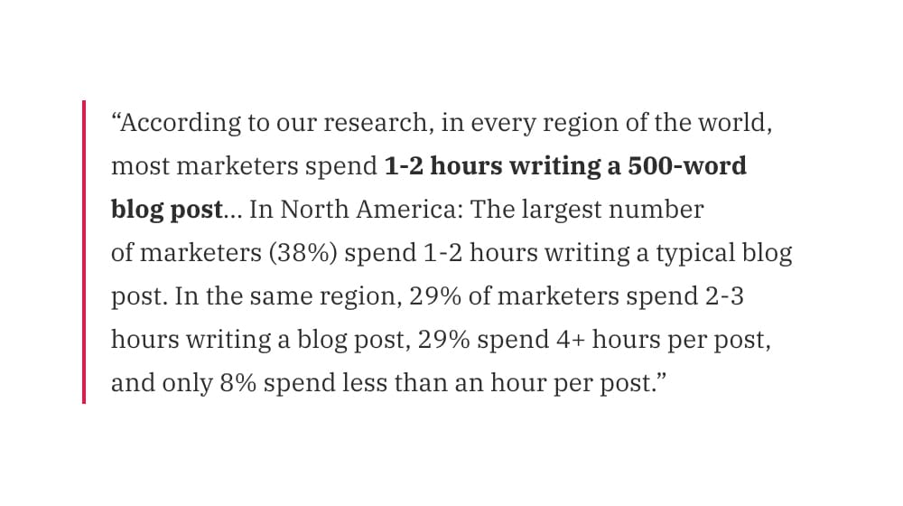 Quote Blog Writer Study