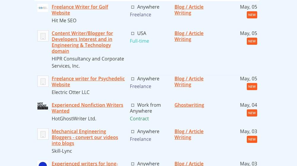 Example Job Listings