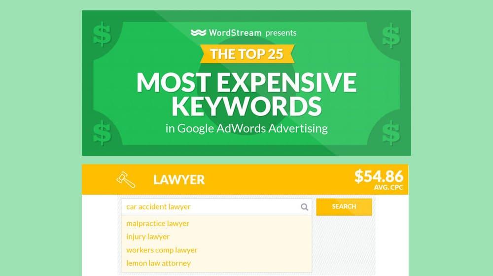 Legal Keywords