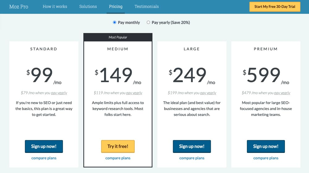 Moz Pro Pricing