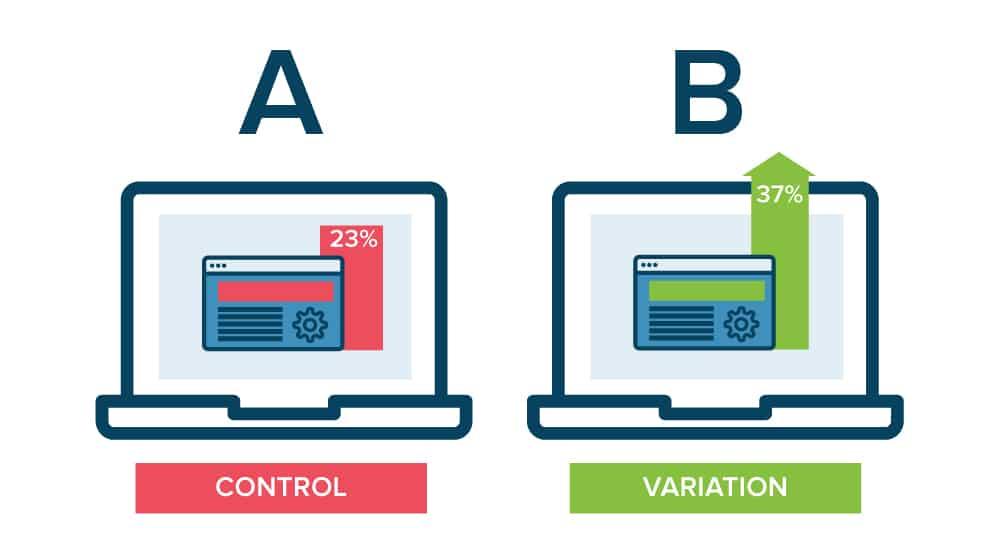AB Testing Variation