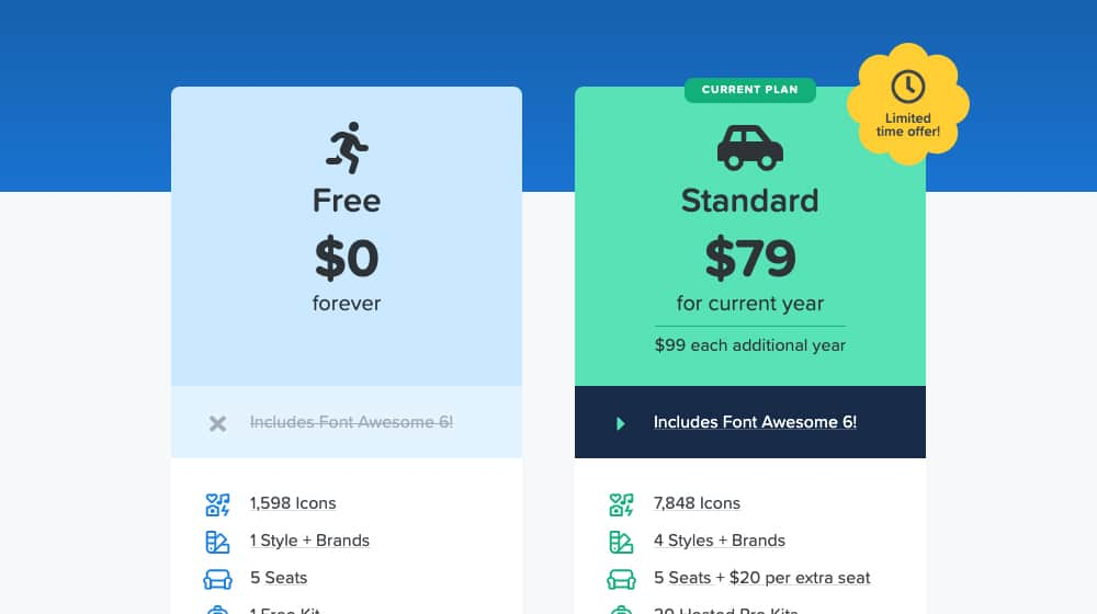 FontAwesome Pricing