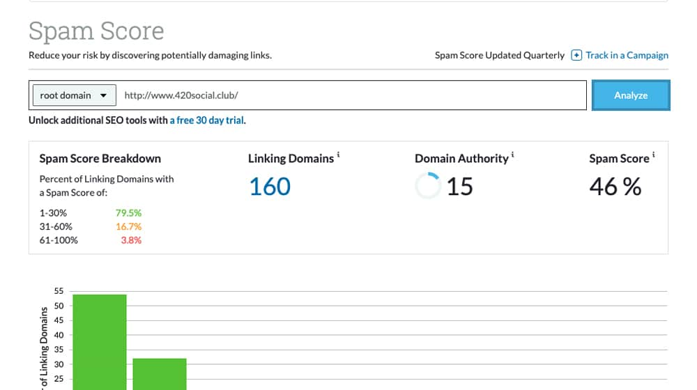 High Spam Score Example in Moz