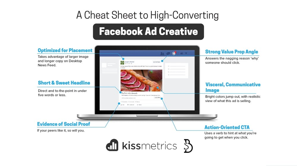 High Converting Ad Qualities