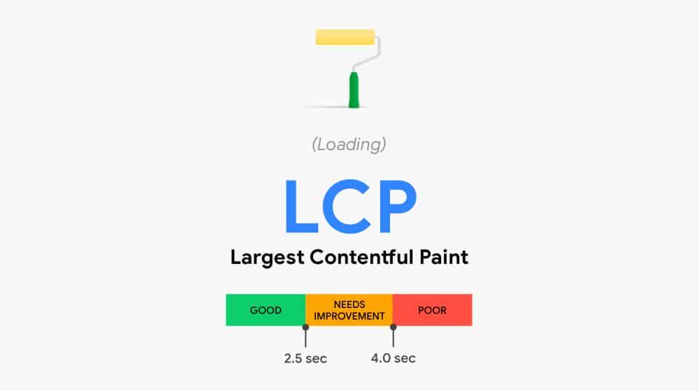 LCP Post