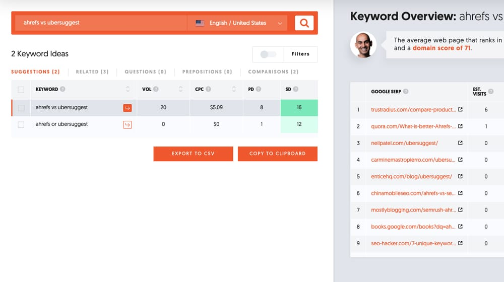 Keyword Idea Overview
