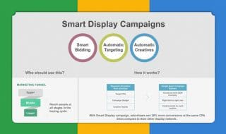 Smart Display Campaign Images