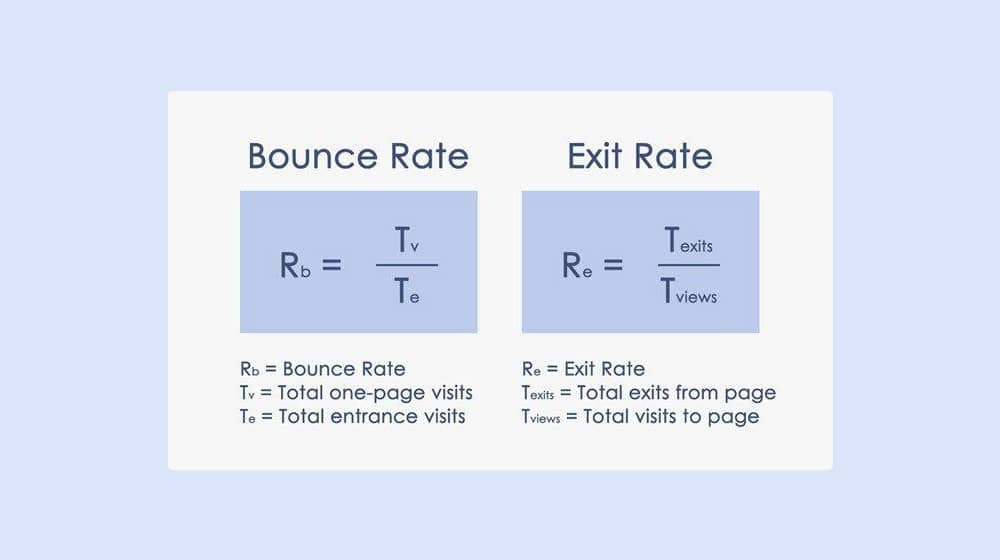 Bounce Rate and Exit Rate