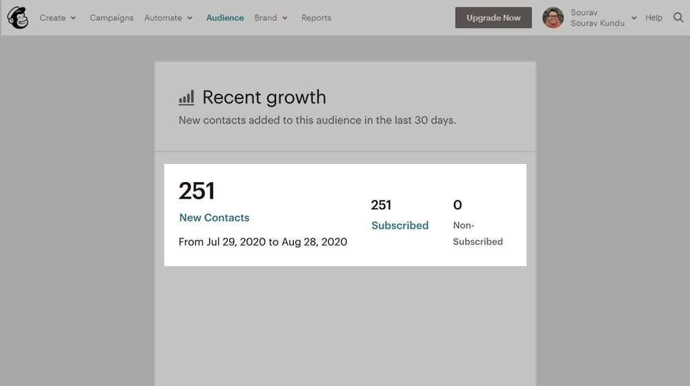 Mailchimp Growth