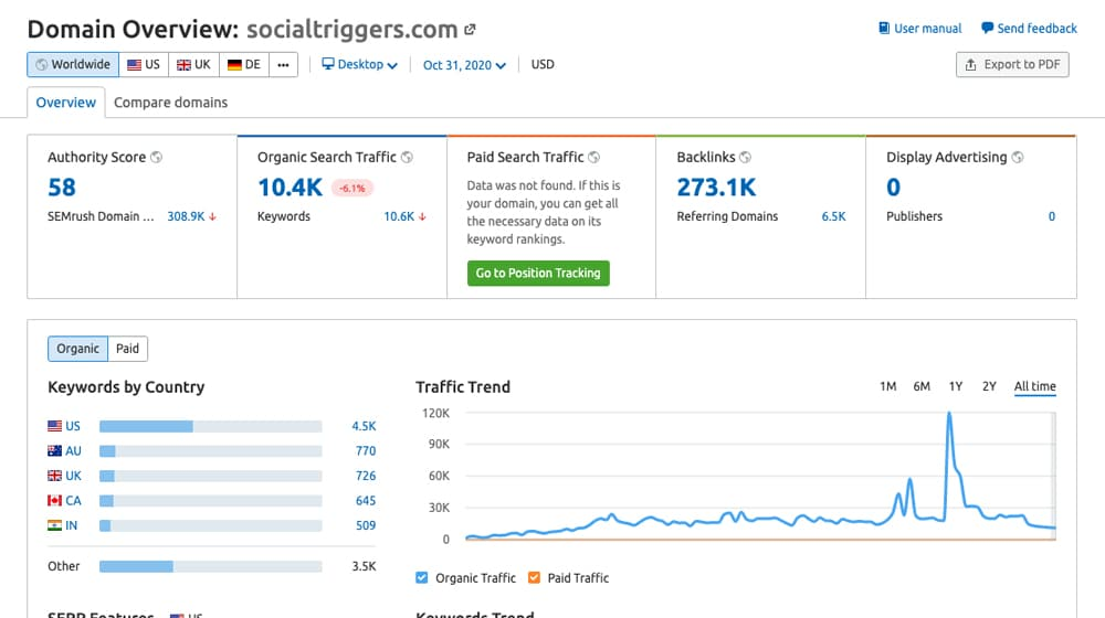 Social Triggers Growth