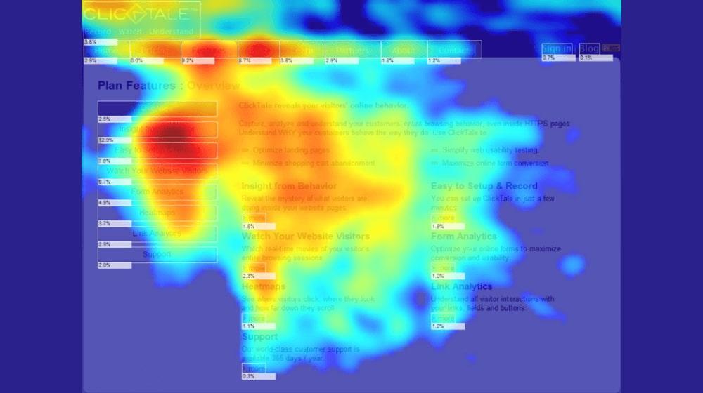 Heatmap on Page