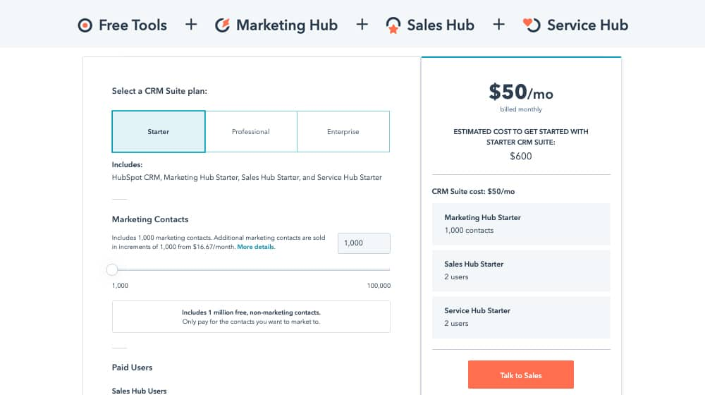 HubSpot Bundle Page
