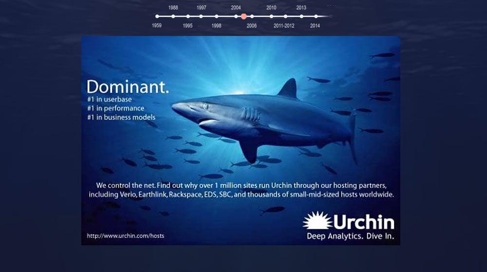 Urchin Analytics