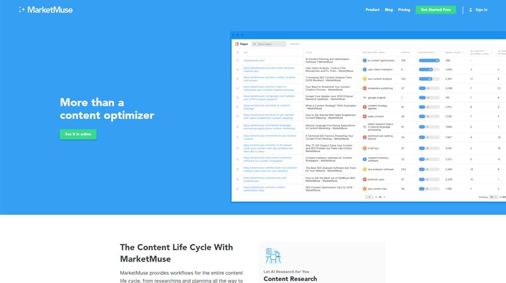 Marketmuse Optimization