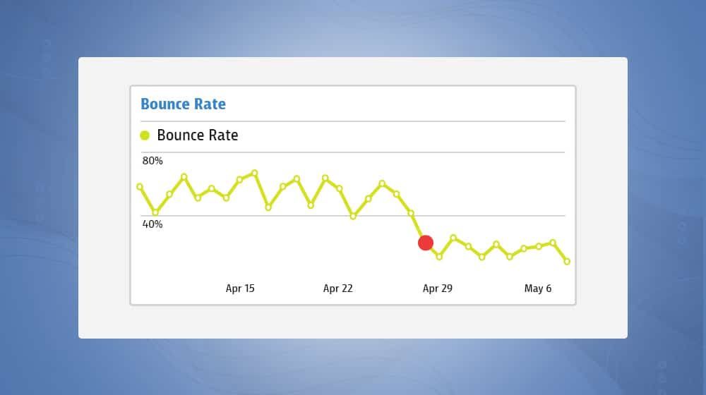 Bounce Rate Illustration