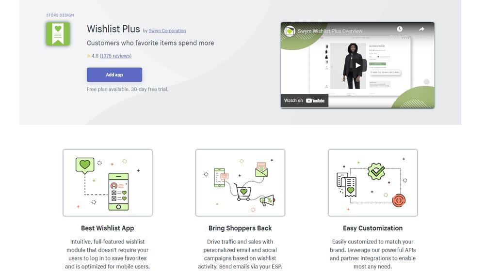 Wishlist Plus Features