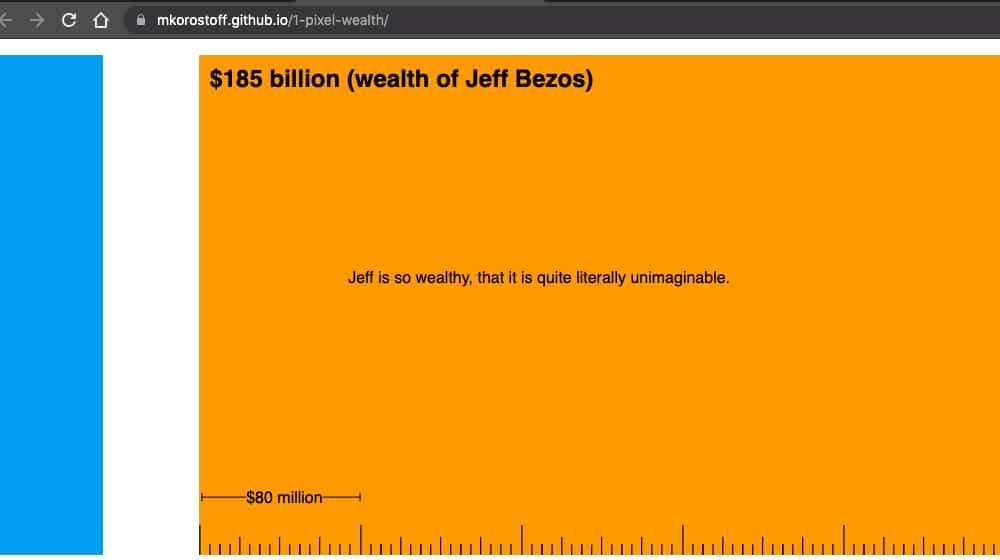 Wealth Scale by Pixels
