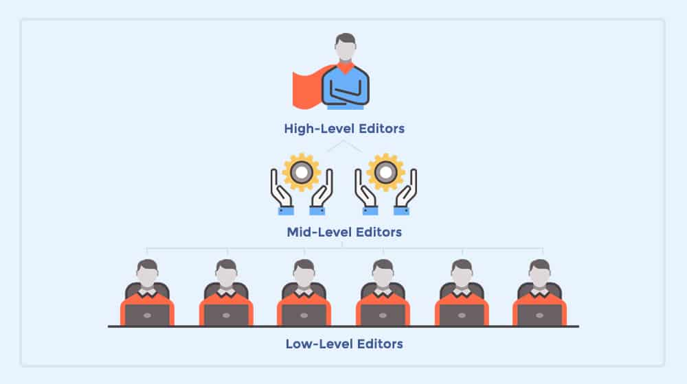 Editor Structure